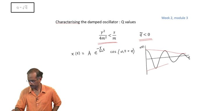 Oscillation and Damped Oscillation