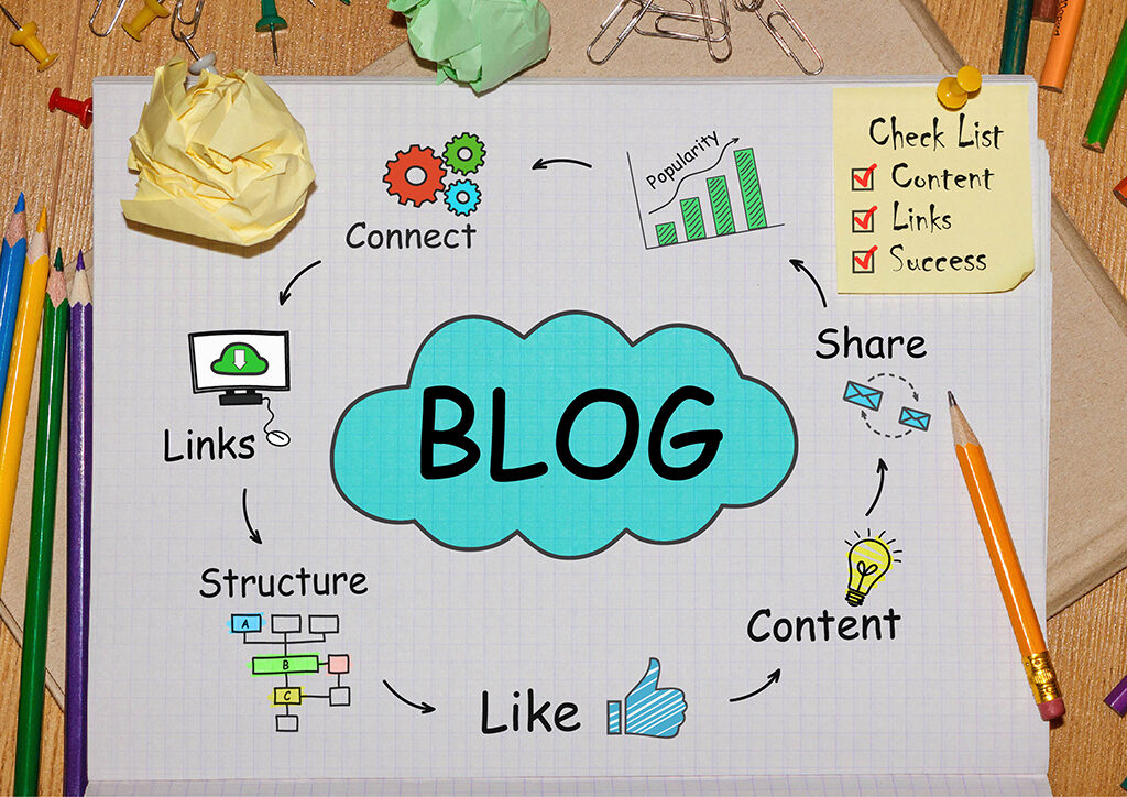 Blogging So Valuable For Businesses