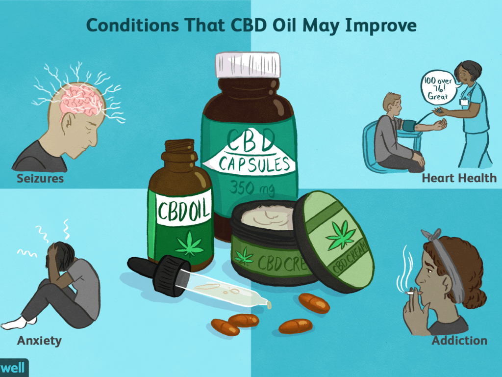 Does CBD help sexually?